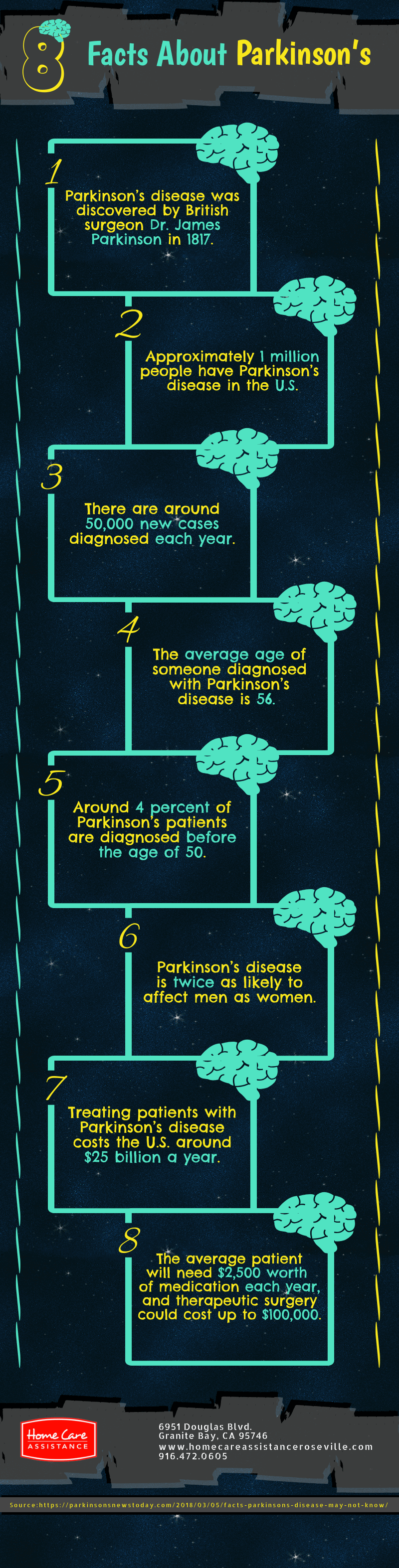 8 Facts About Parkinson's Disease You Need to Know